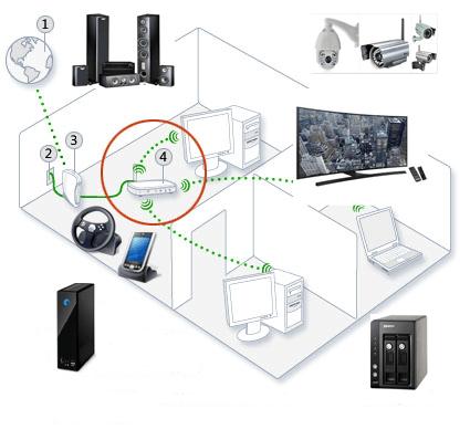 reseaux wifi01 1 Dépannage Informatique